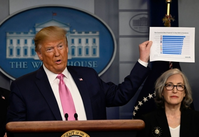US President Trump addressed coronavirus preparedness at a news conference in February 2020