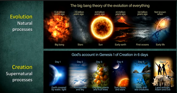 Two explantions of creation - evolution and the Bible